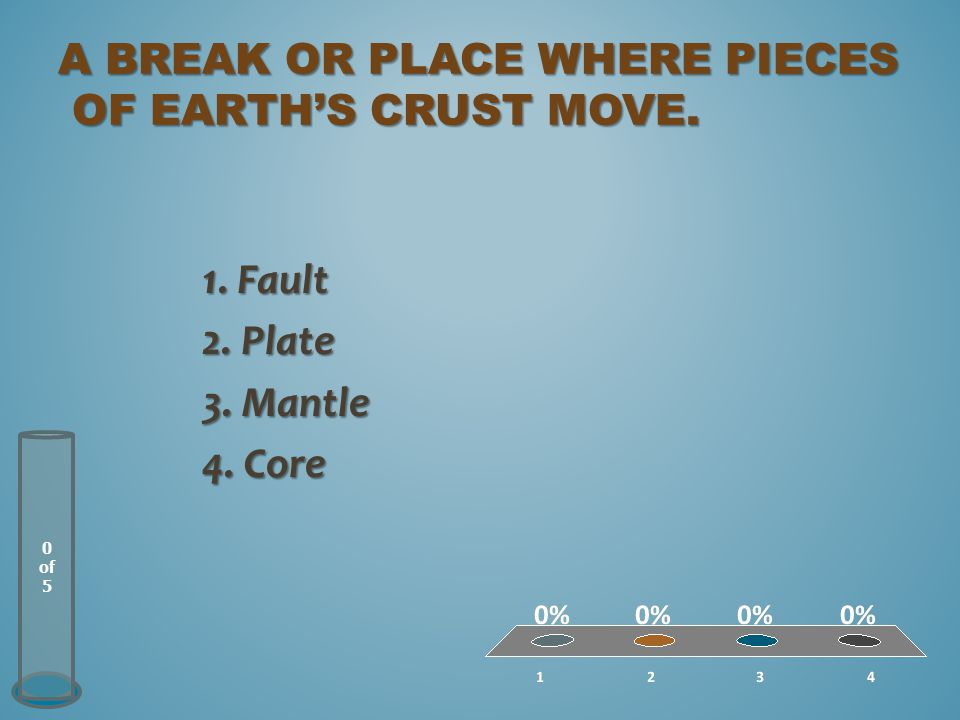 a break or place where pieces of Earth's crust move.
