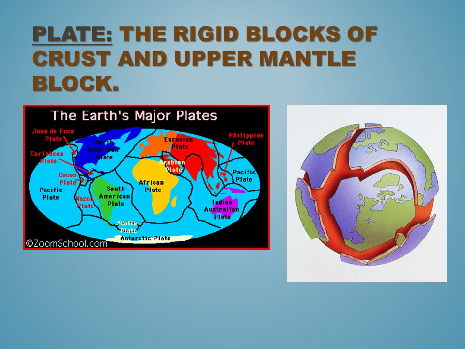 Plate: The rigid blocks of crust and upper mantle block.