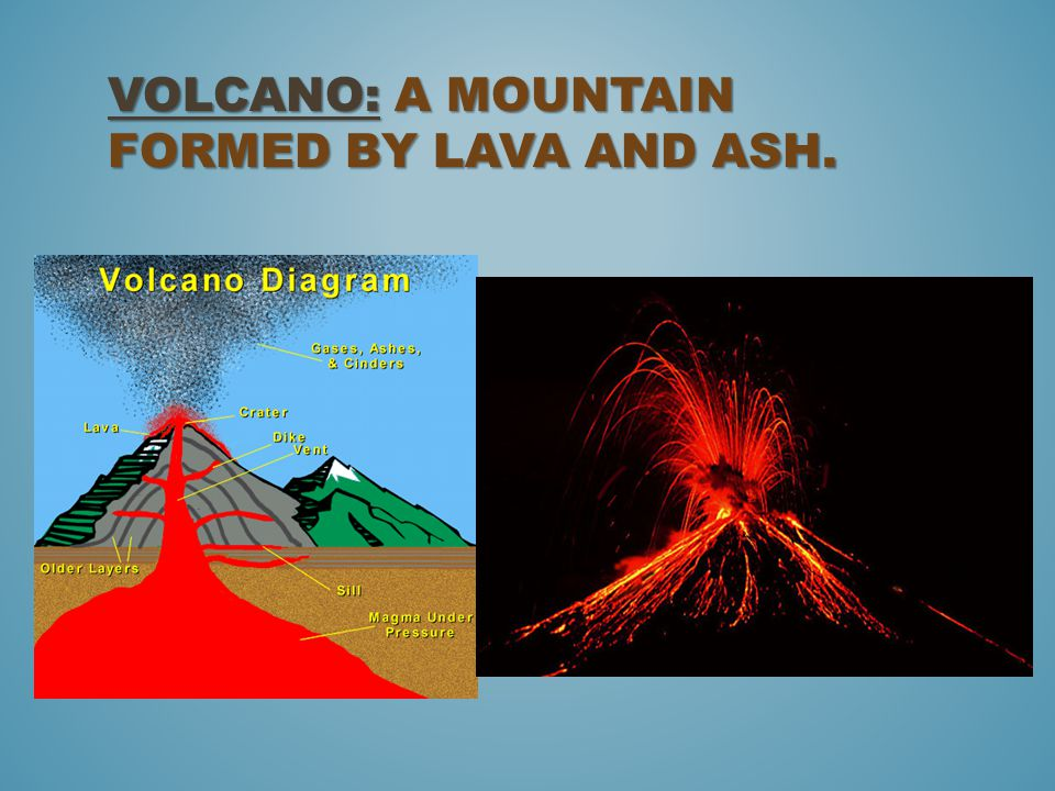 Volcano: A mountain formed by lava and ash.