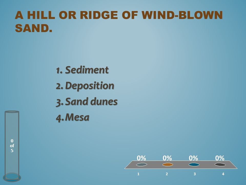 A hill or ridge of wind-blown sand.