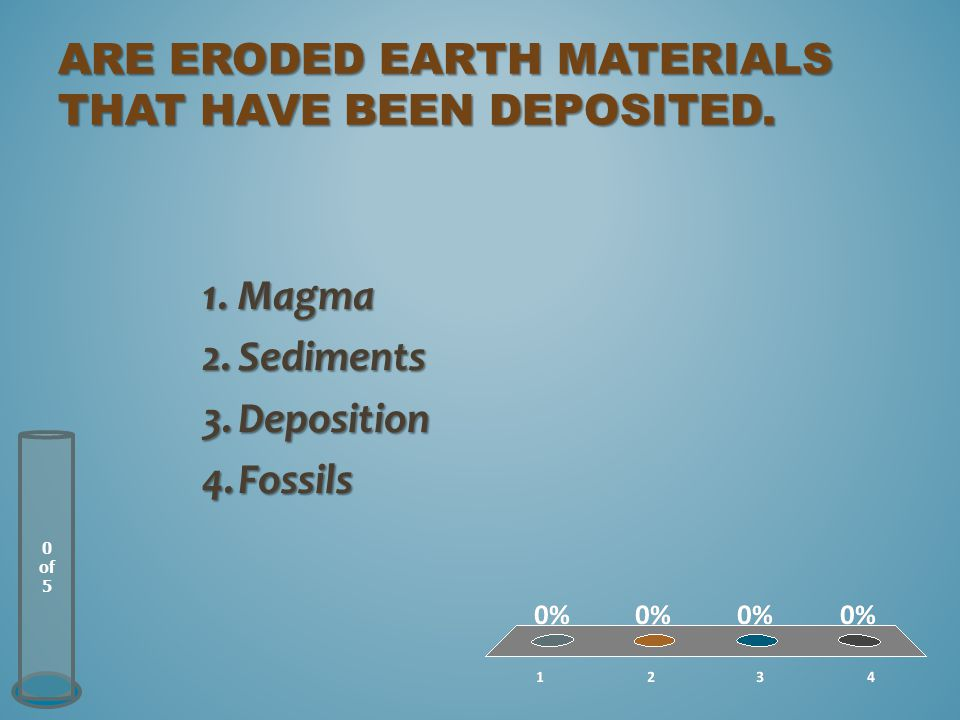 are eroded earth materials that have been deposited.
