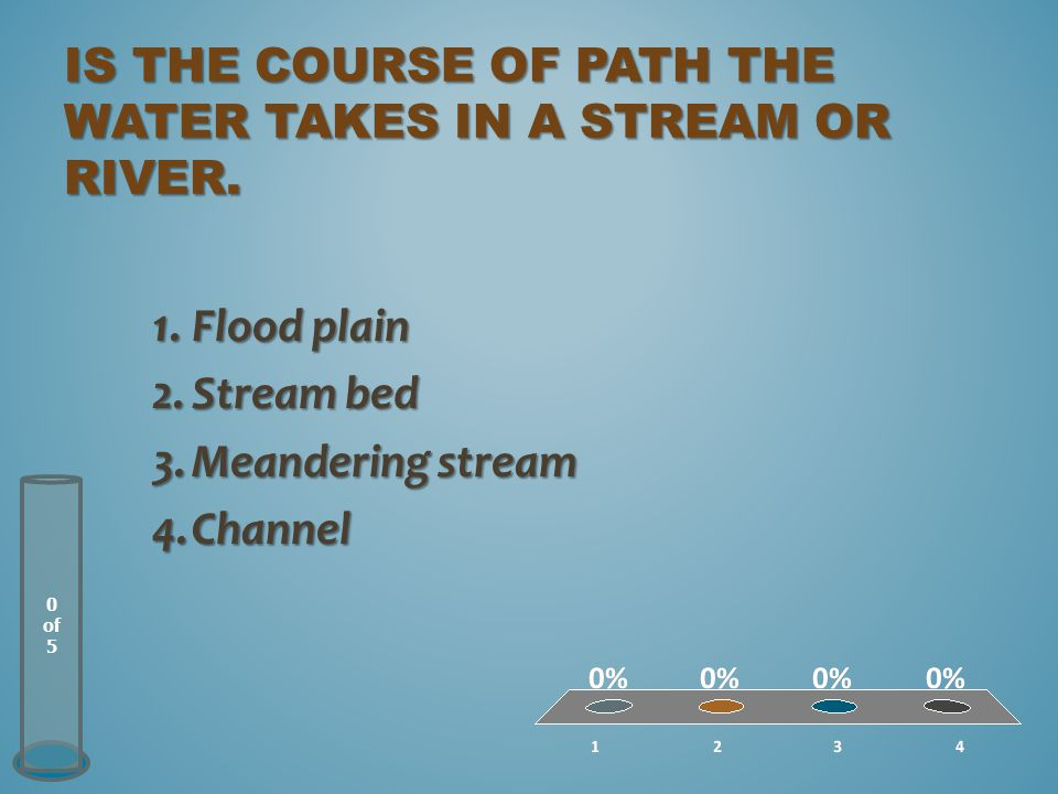 is the course of path the water takes in a stream or river.