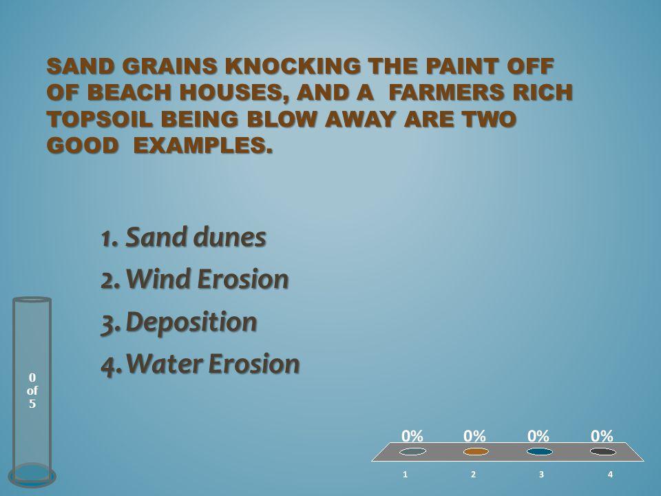 Sand dunes Wind Erosion Deposition Water Erosion
