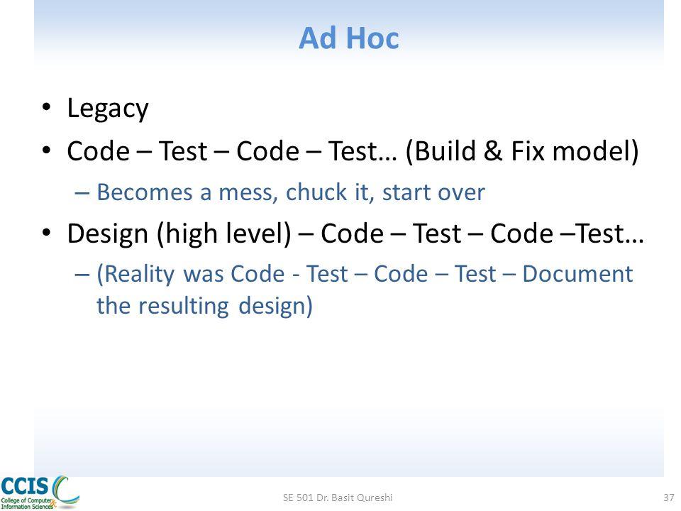Ad Hoc Legacy Code – Test – Code – Test… (Build & Fix model)