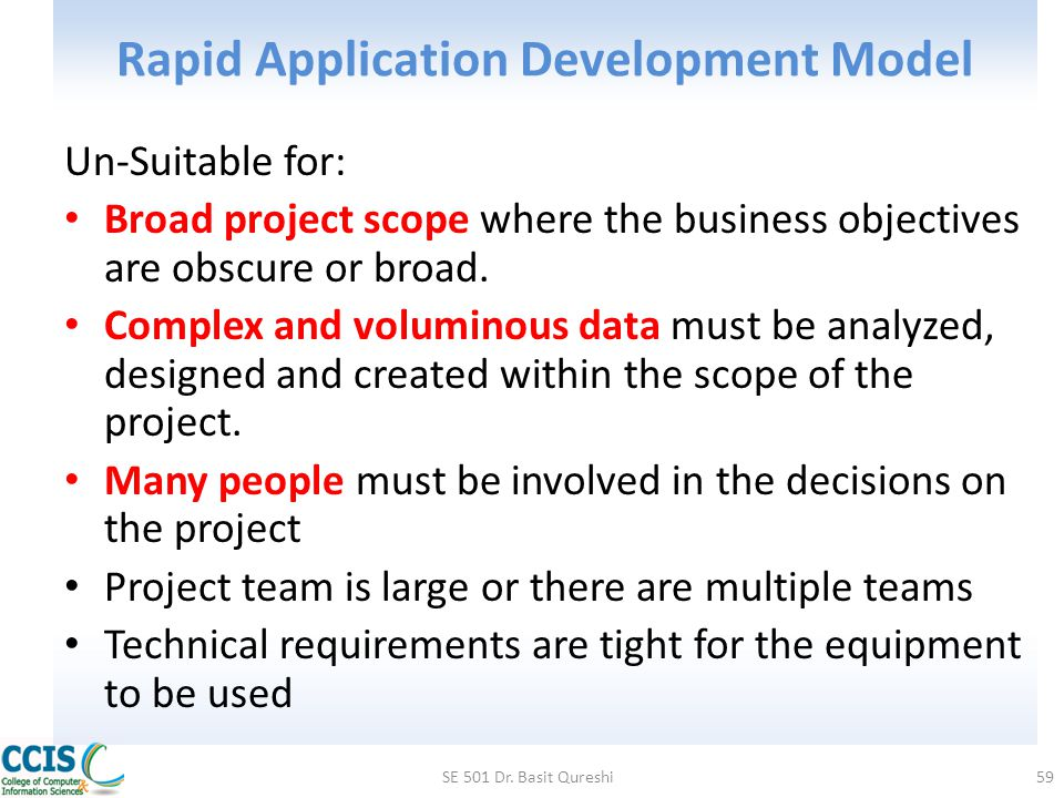 Rapid Application Development Model
