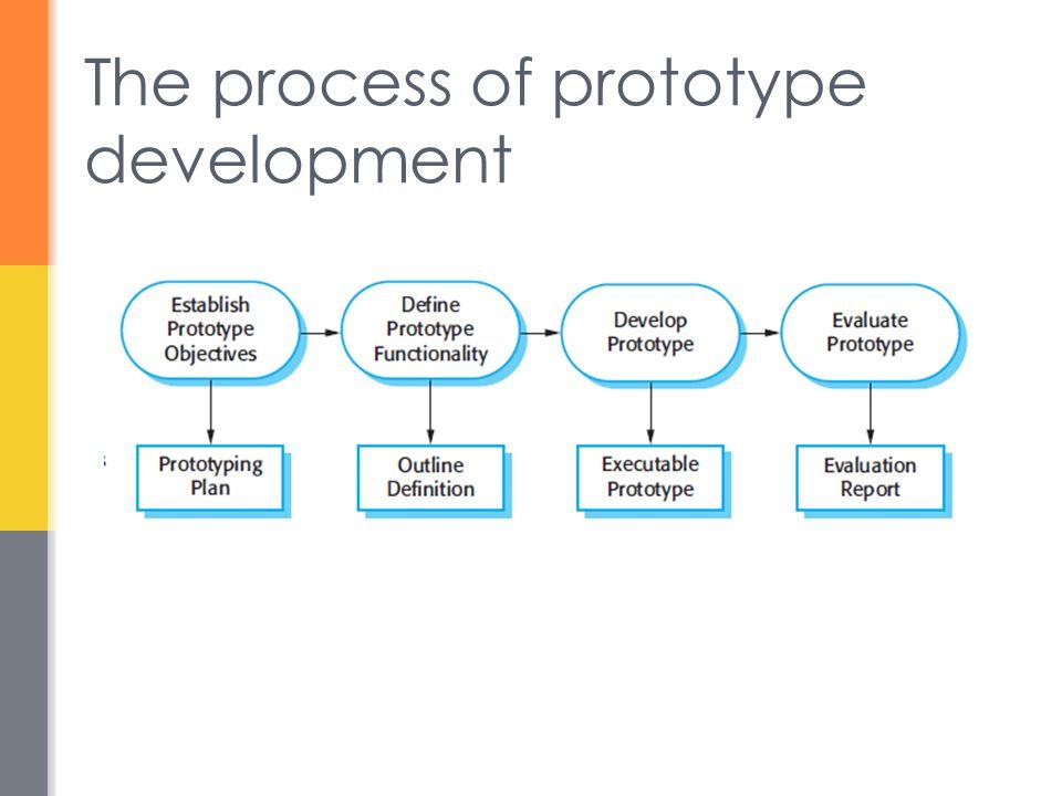 The process of prototype development
