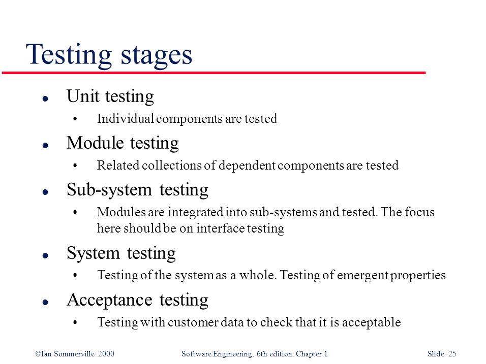 Testing stages Unit testing Module testing Sub-system testing