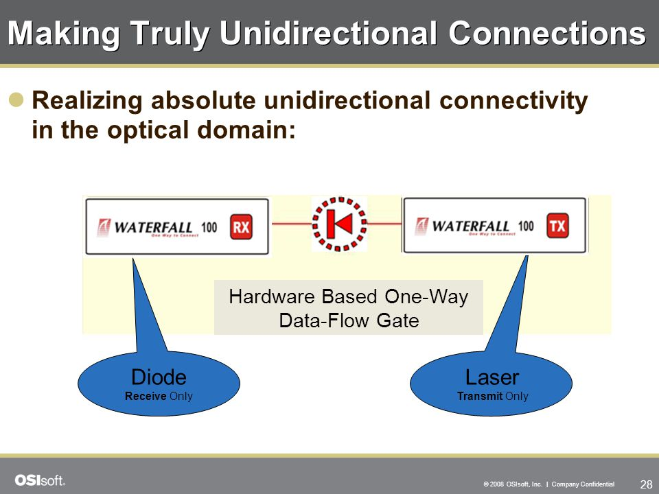 Making Truly Unidirectional Connections