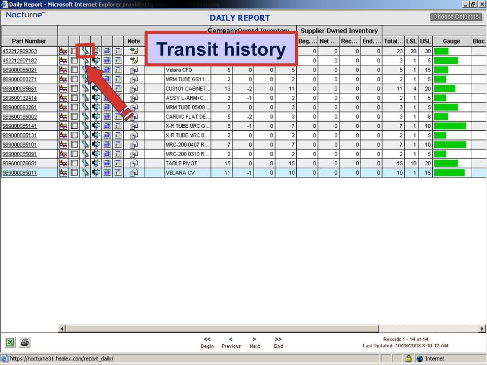 Company Transit history PMS 2003-11-24 intro Villa 47