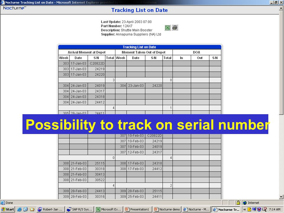 Possibility to track on serial number
