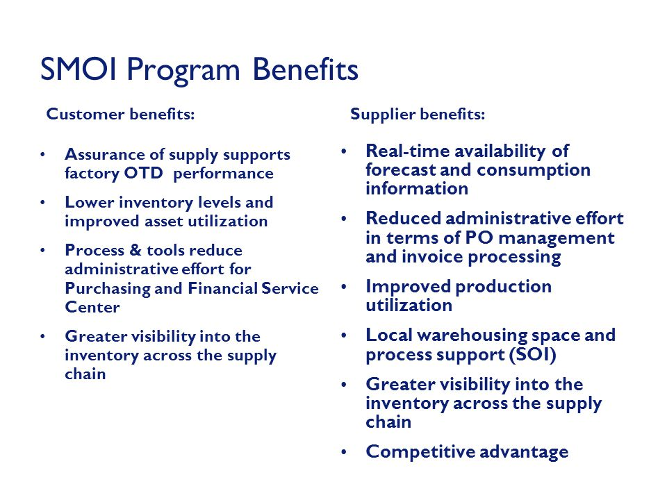 SMOI Program Benefits Customer benefits: Supplier benefits: Assurance of supply supports factory OTD performance.