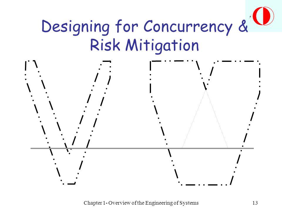 Designing for Concurrency & Risk Mitigation