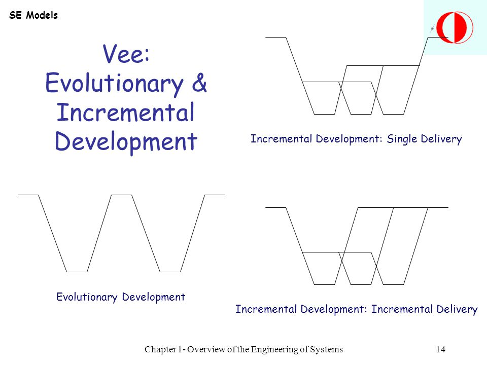 Vee: Evolutionary & Incremental Development