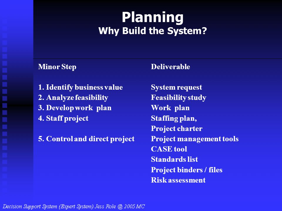Planning Why Build the System