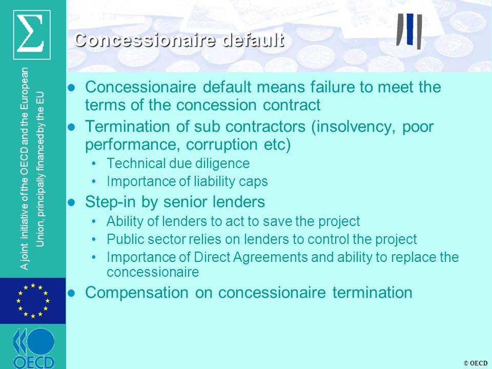Concessionaire default
