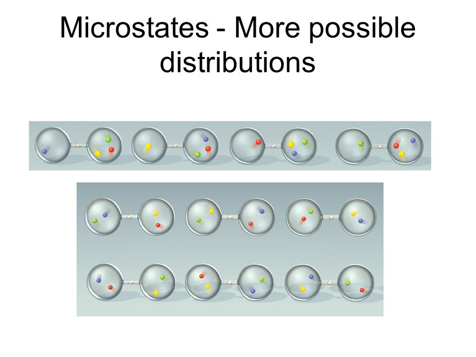 Microstates - More possible distributions