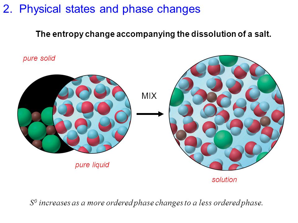 2. Physical states and phase changes