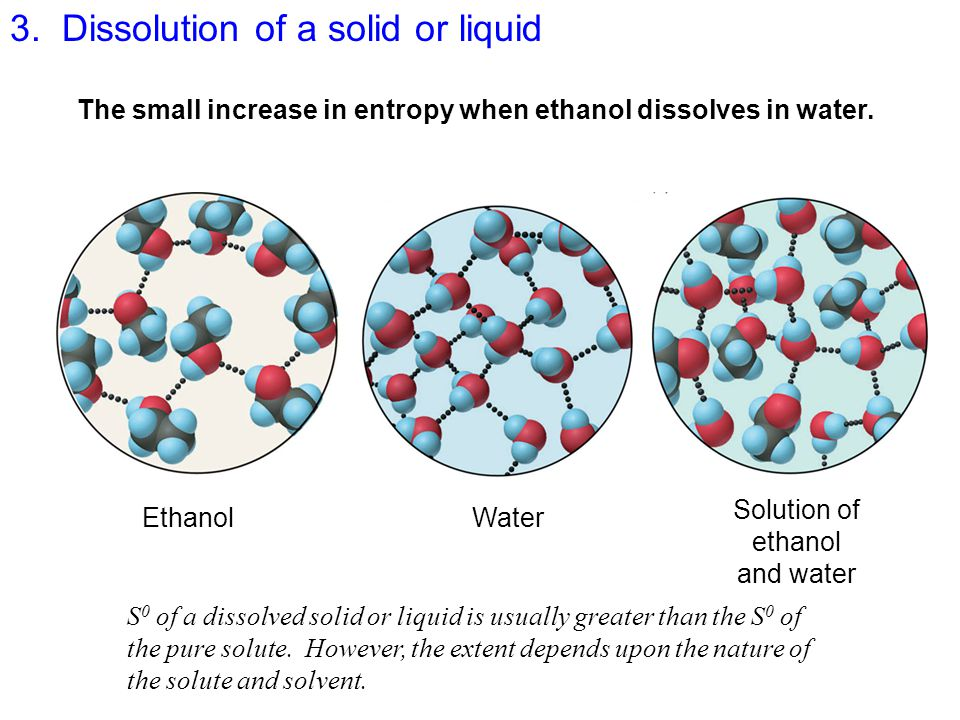 The small increase in entropy when ethanol dissolves in water.