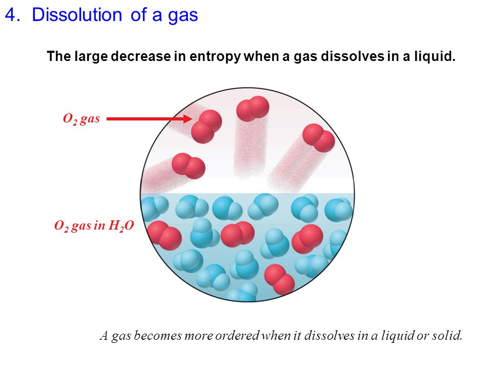 4. Dissolution of a gas The large decrease in entropy when a gas dissolves in a liquid. O2 gas. O2 gas in H2O.