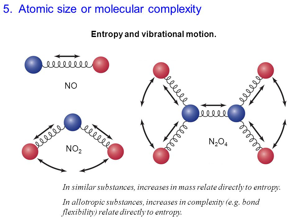 5. Atomic size or molecular complexity