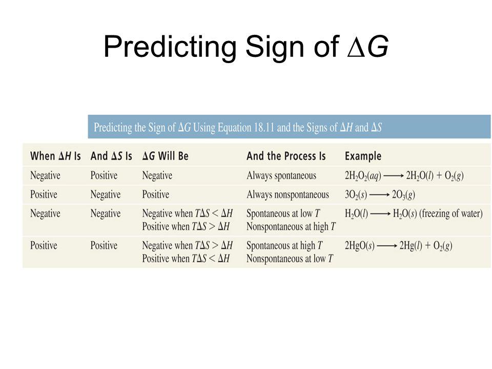 Predicting Sign of G