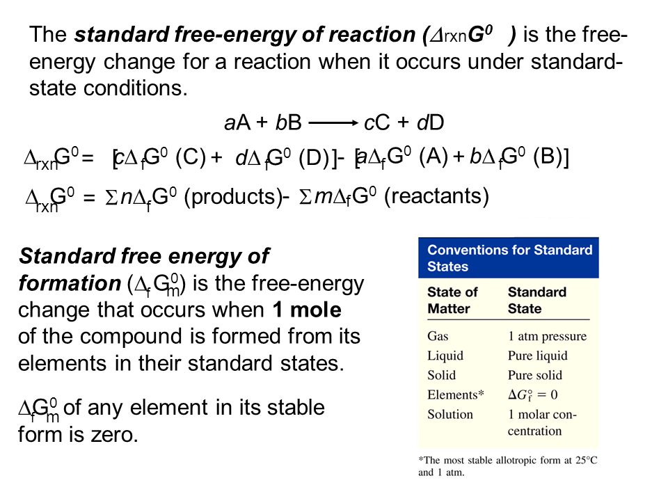 DG0 of any element in its stable form is zero.