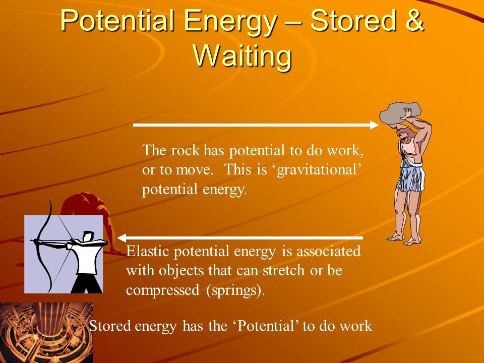 Potential Energy – Stored & Waiting