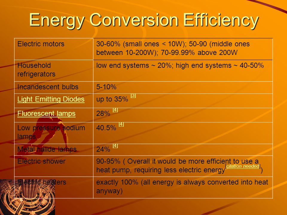 Energy Conversion Efficiency