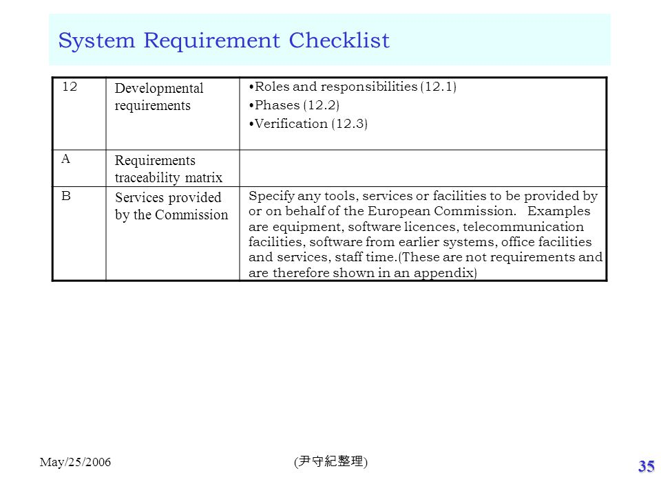 Topics     About 〝Requirement〞 Guideline to define〝Requirement〞