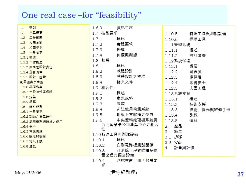 Question 1: Feasibility of Testable
