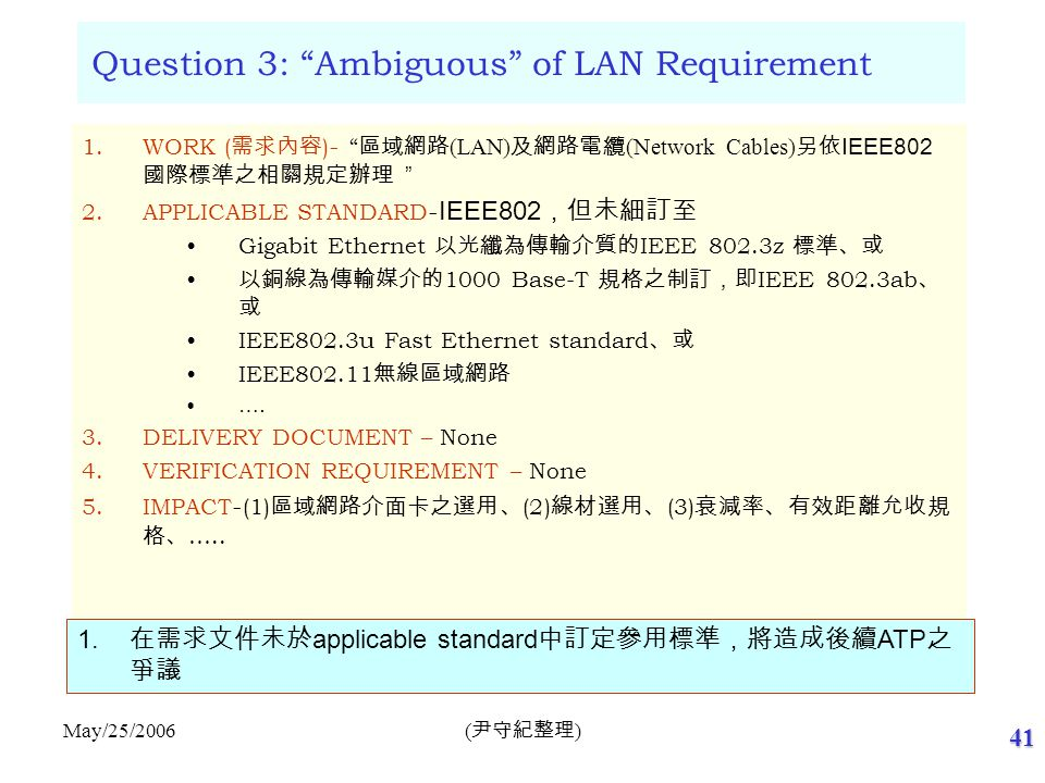 Question 4: Ambiguous of Software Requirement