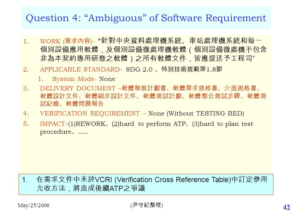 Question 5: Ambiguous of Test Equipment
