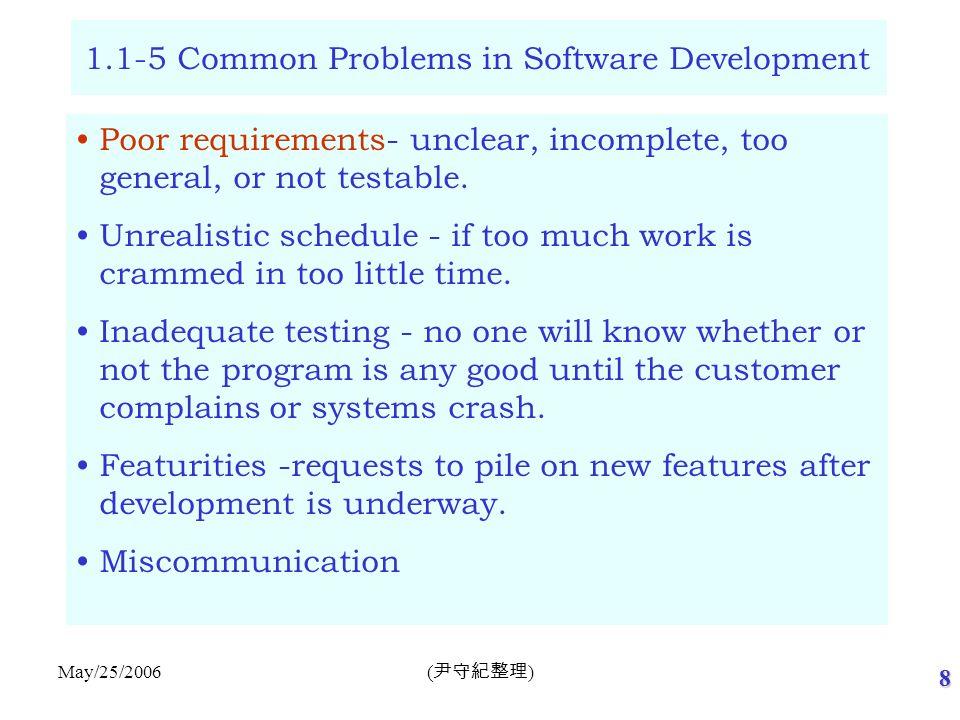 1.2- Interrelationship between Requirement and WBS