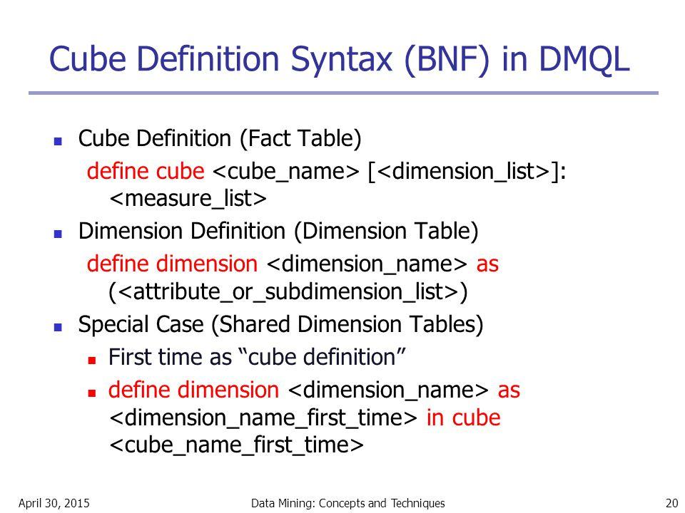 Cube Definition Syntax (BNF) in DMQL