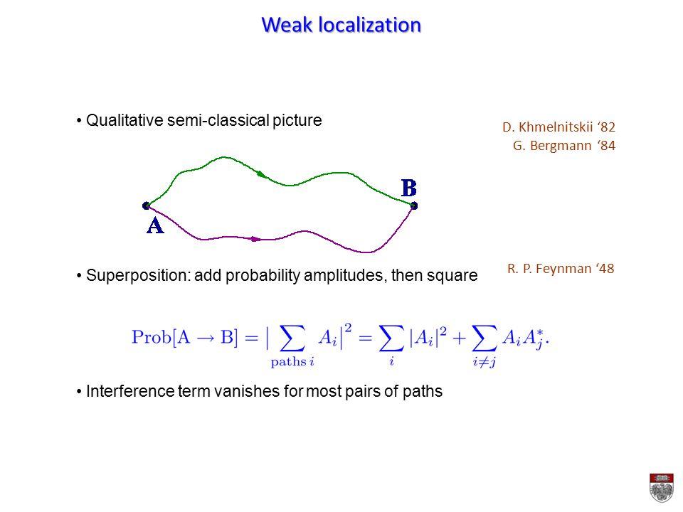 Weak localization Qualitative semi-classical picture