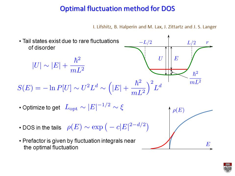 Optimal fluctuation method for DOS