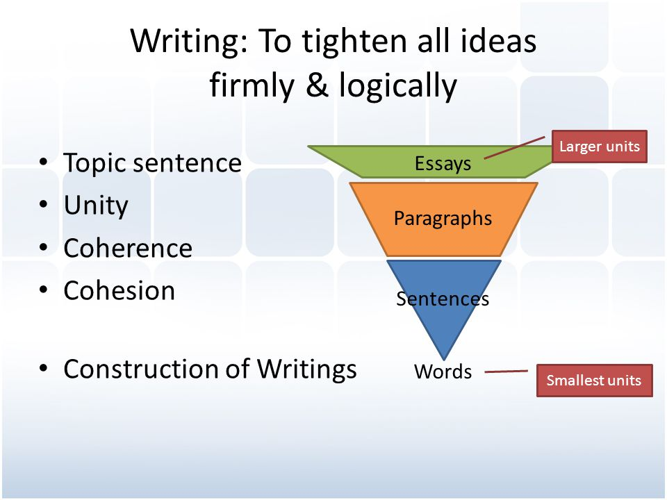 Writing: To tighten all ideas firmly & logically