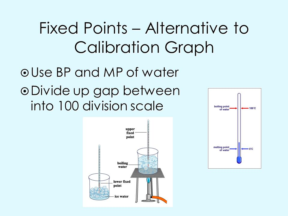 Fixed Points – Alternative to Calibration Graph