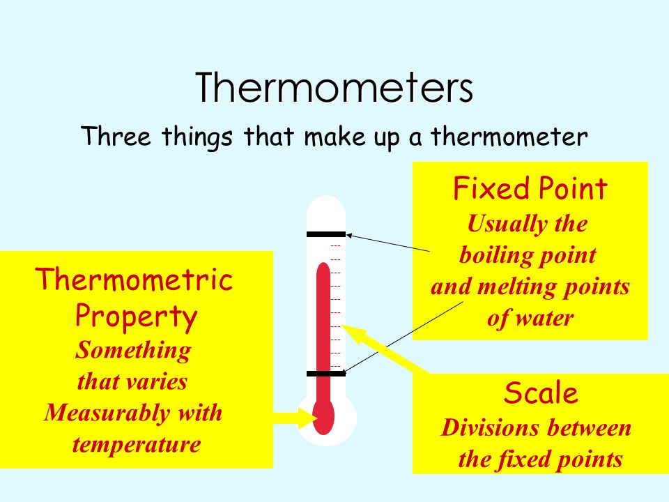 Thermometers Fixed Point Thermometric Property Scale