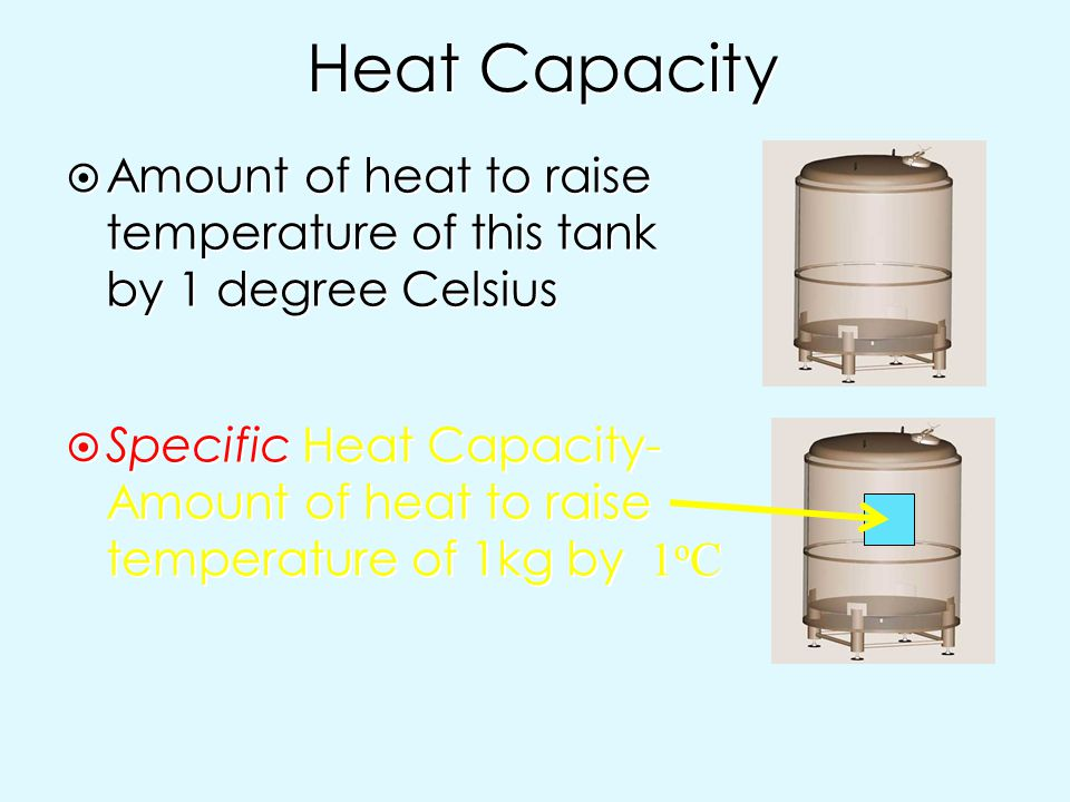 Heat Capacity Amount of heat to raise temperature of this tank by 1 degree Celsius.