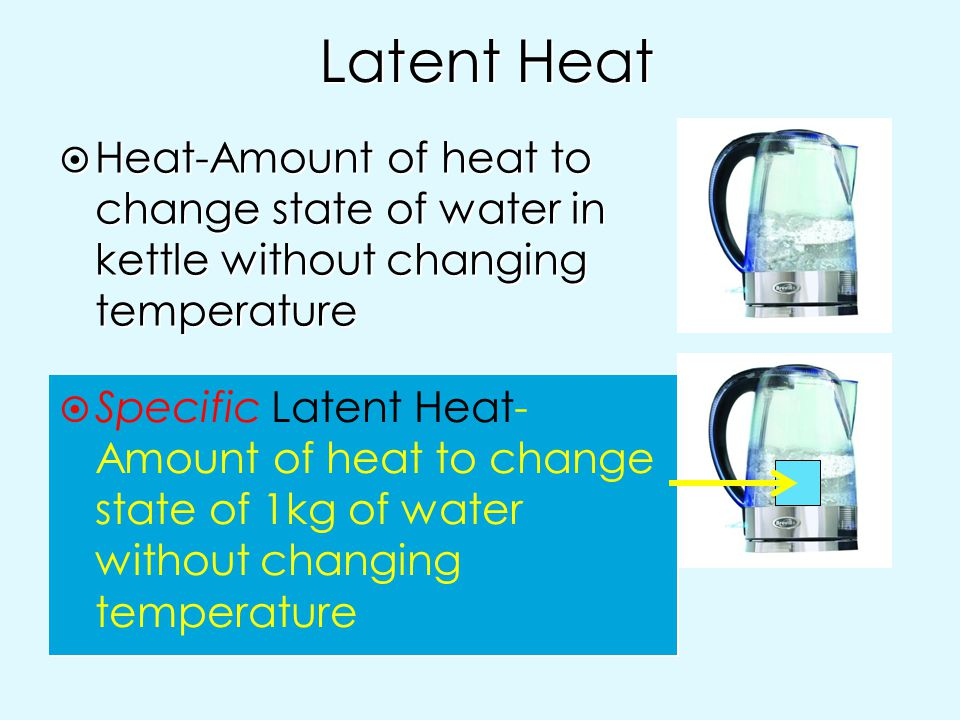 Latent Heat Heat-Amount of heat to change state of water in kettle without changing temperature.