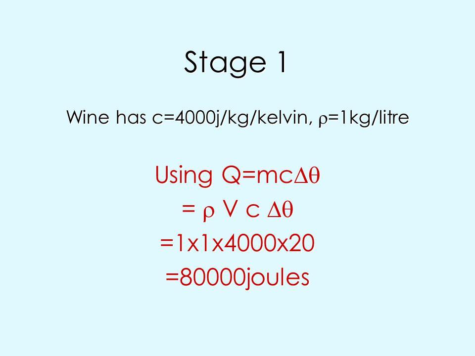 Wine has c=4000j/kg/kelvin, =1kg/litre