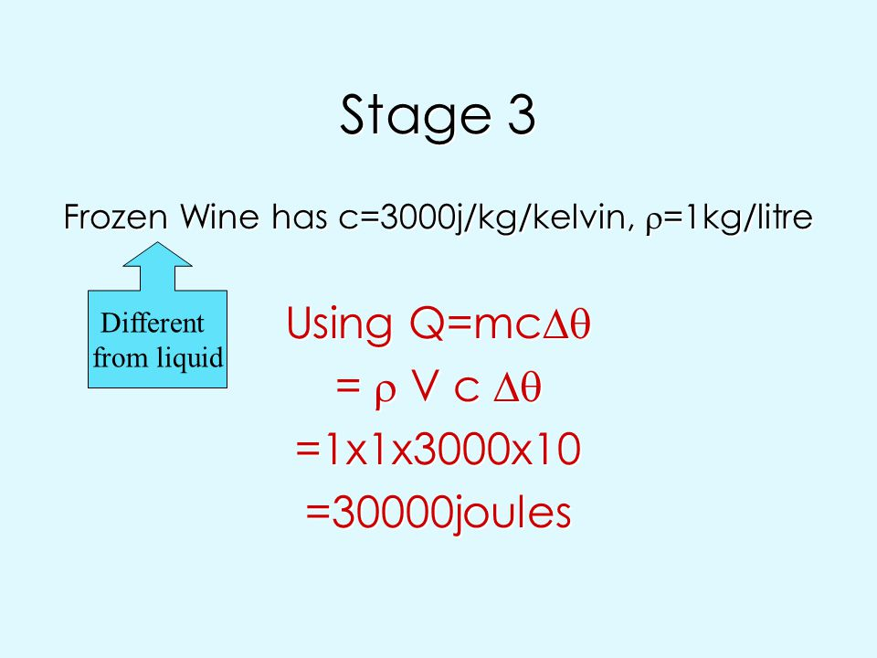 Frozen Wine has c=3000j/kg/kelvin, =1kg/litre