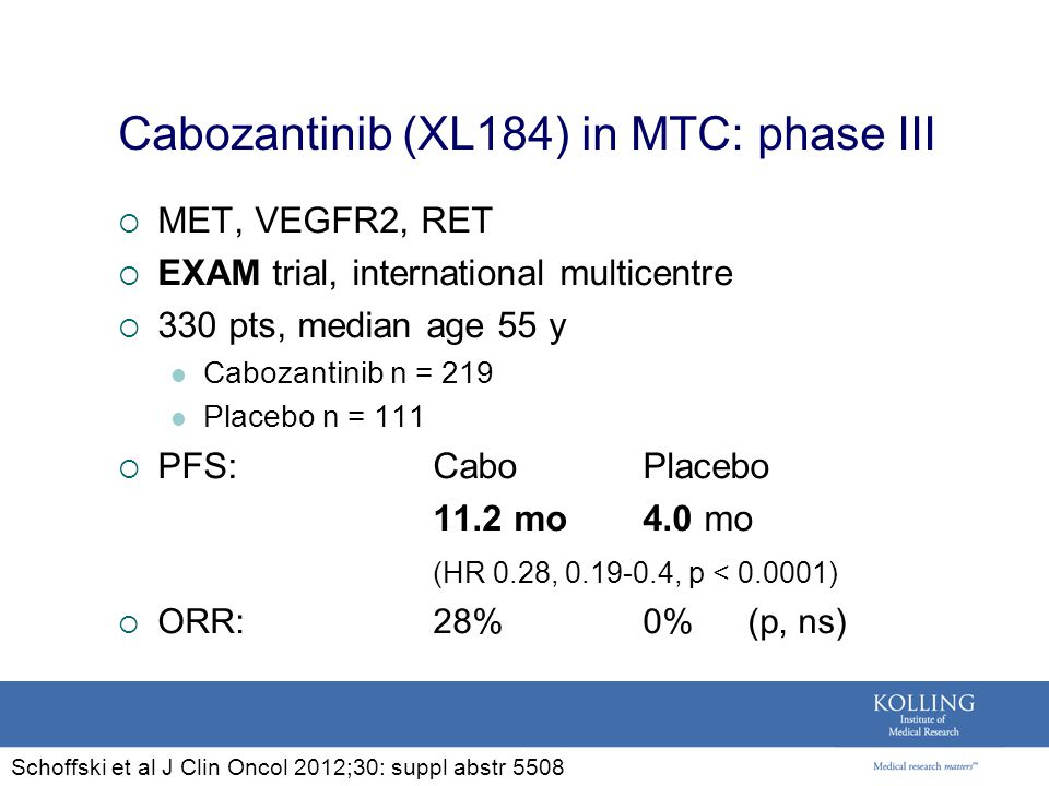 Cabozantinib (XL184) in MTC: phase III