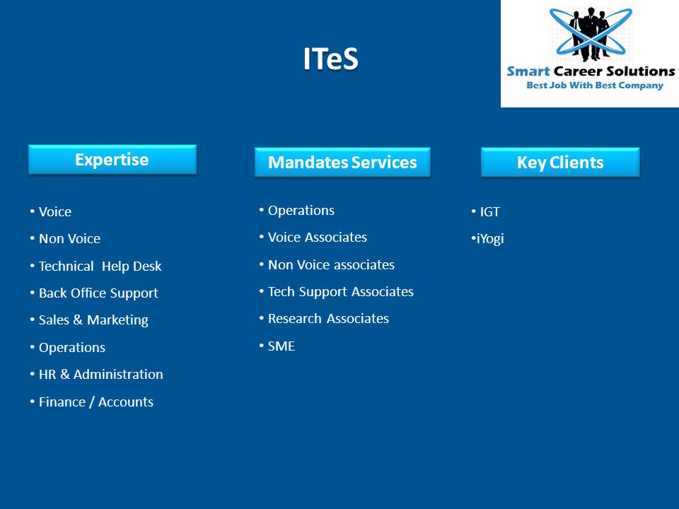ITeS Expertise Mandates Services Key Clients Voice Non Voice