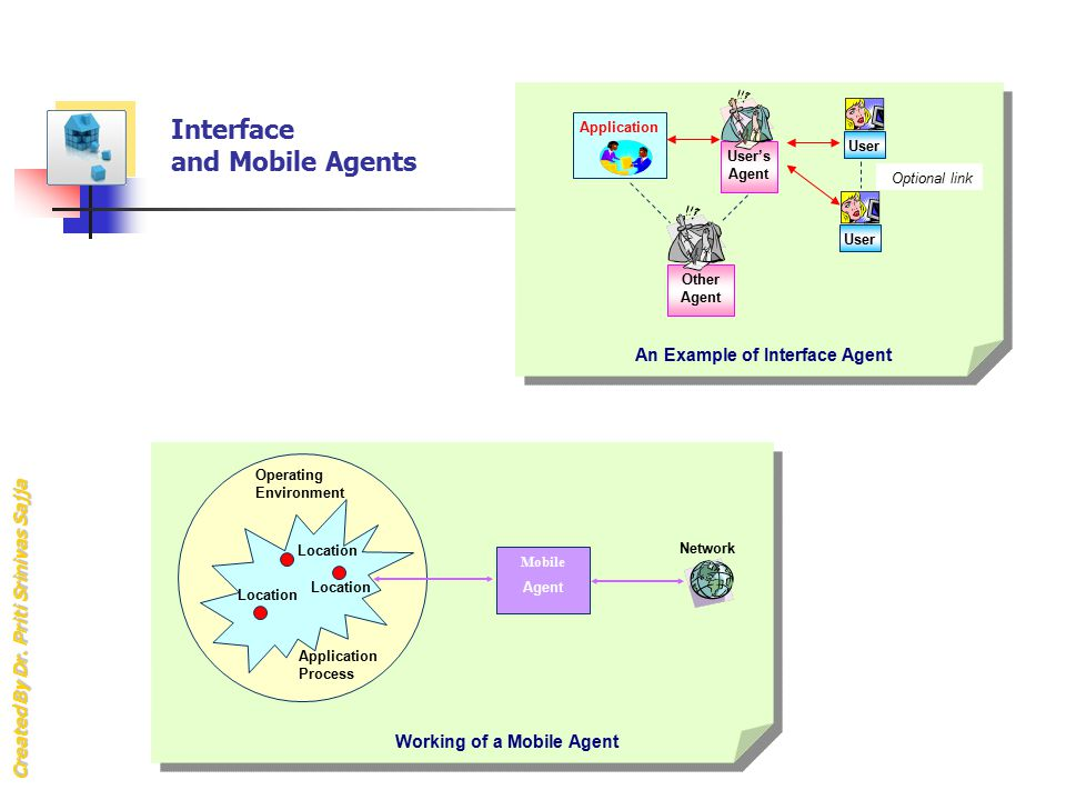 Working of a Mobile Agent