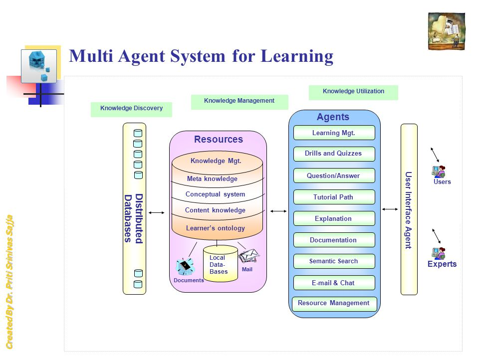Multi Agent System for Learning