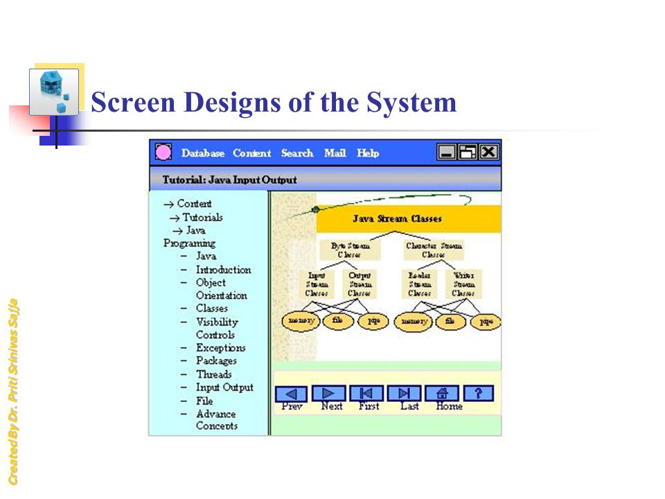 Screen Designs of the System