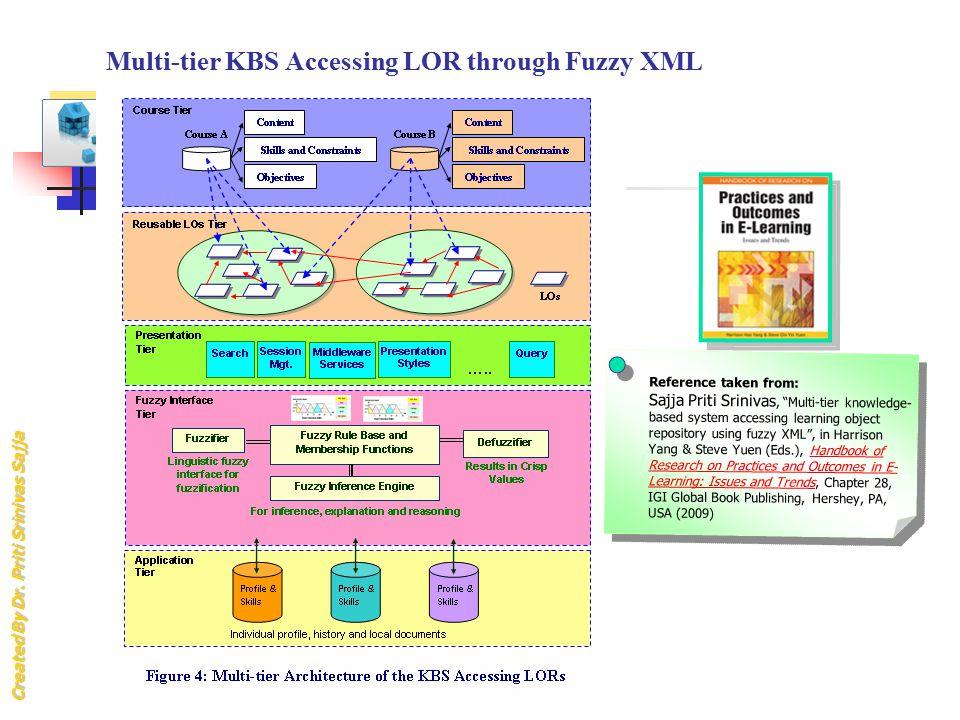 Multi-tier KBS Accessing LOR through Fuzzy XML