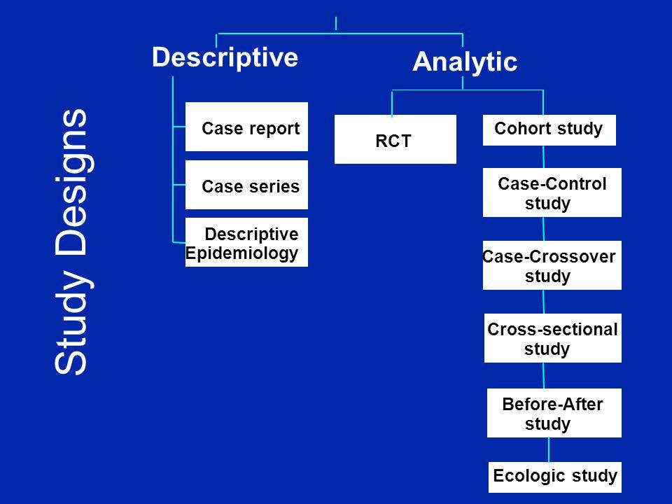 Study Designs Descriptive Analytic Case report Cohort study RCT